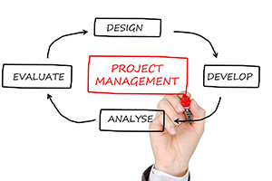 Projektmanagement Skizze